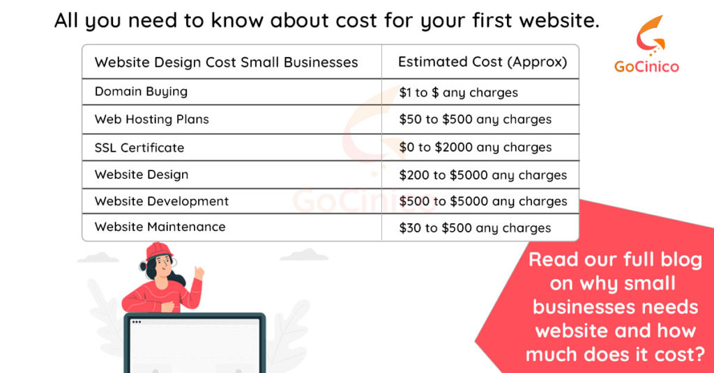 how-much-website-does-cost